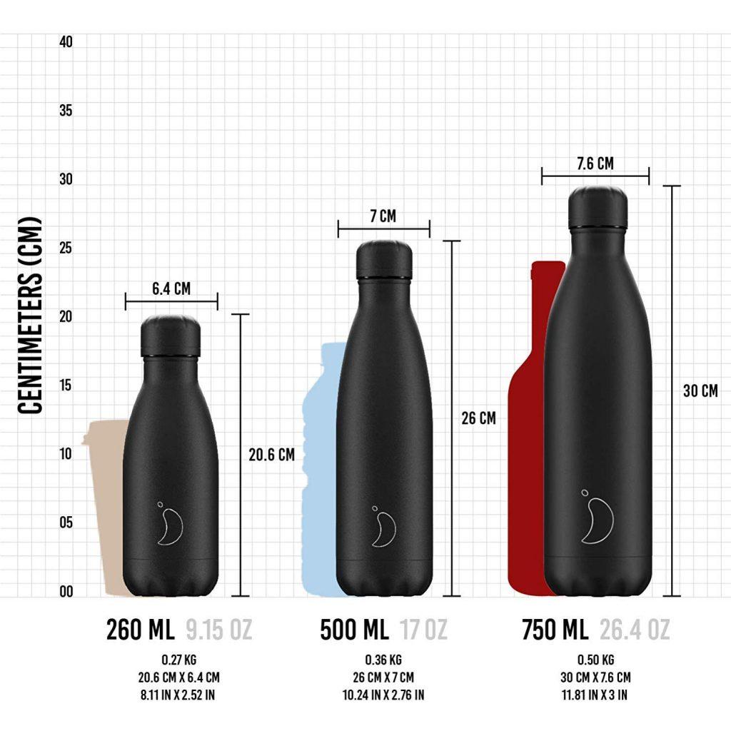 Chilly´s botella de agua sin BPA