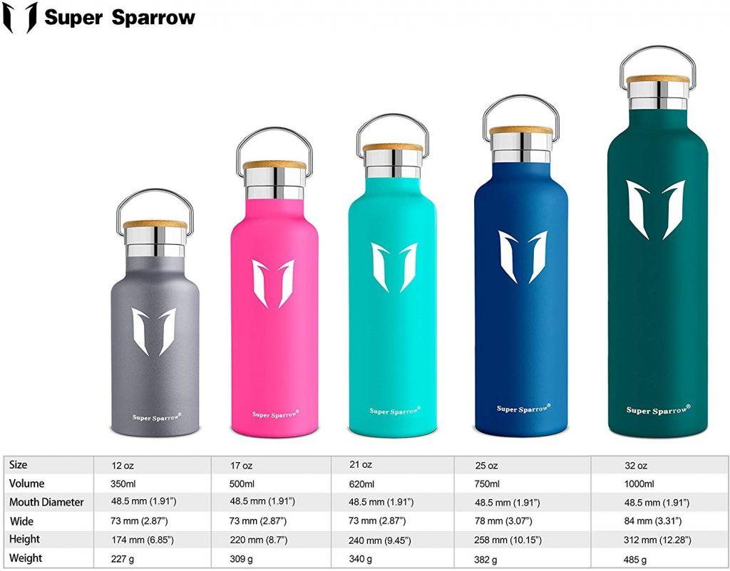 botella-de-agua-acero-inoxidable